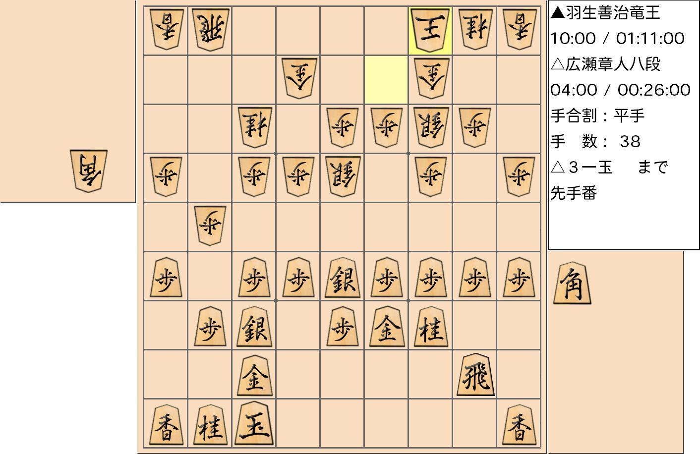 将棋解説】第31期竜王戦七番勝負...