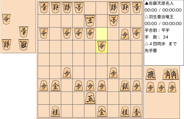 こびん - 将棋用語説明|将棋講座ドットコム