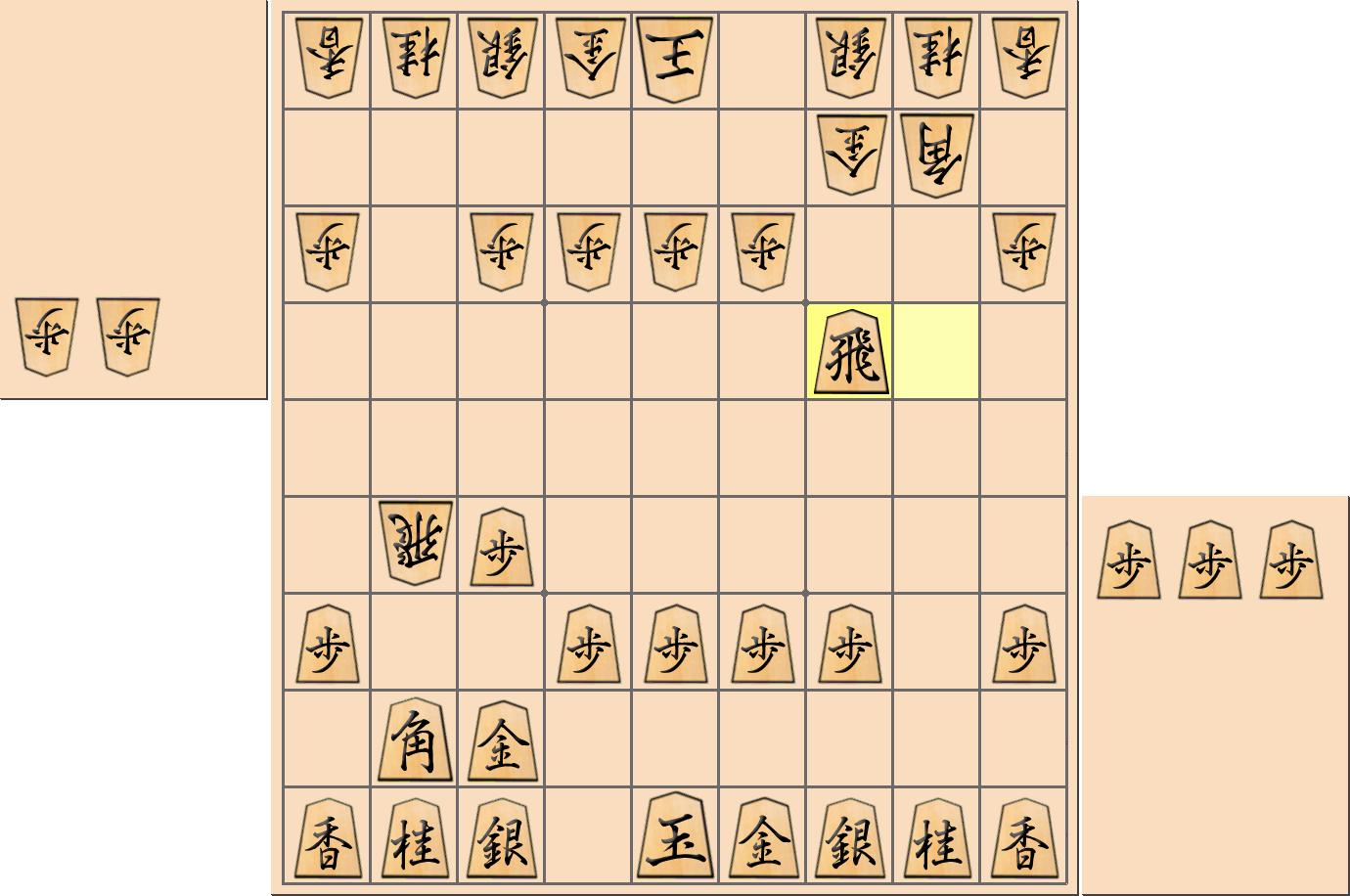 手得 - 将棋用語説明|将棋講座ドットコム